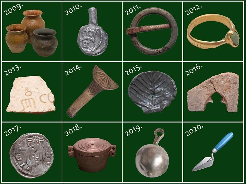 Добијен новац за археолошка истраживања